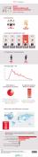 Infographic: MOOC Mobile Robots 2