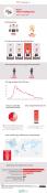 Infographie : MOOC Villes Intelligentes
